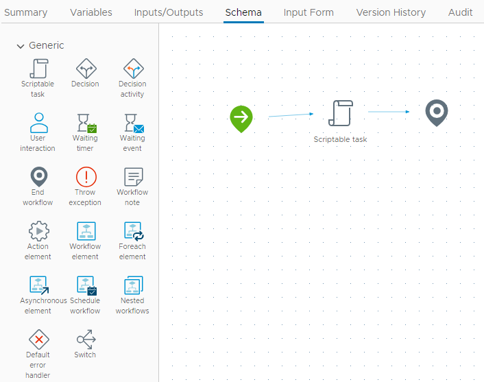 VMware vRealize Automation 7 6 - What's New - Jesse Boyce
