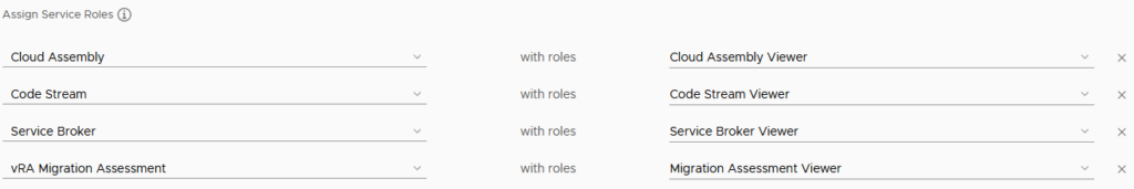 View Only roles across Services